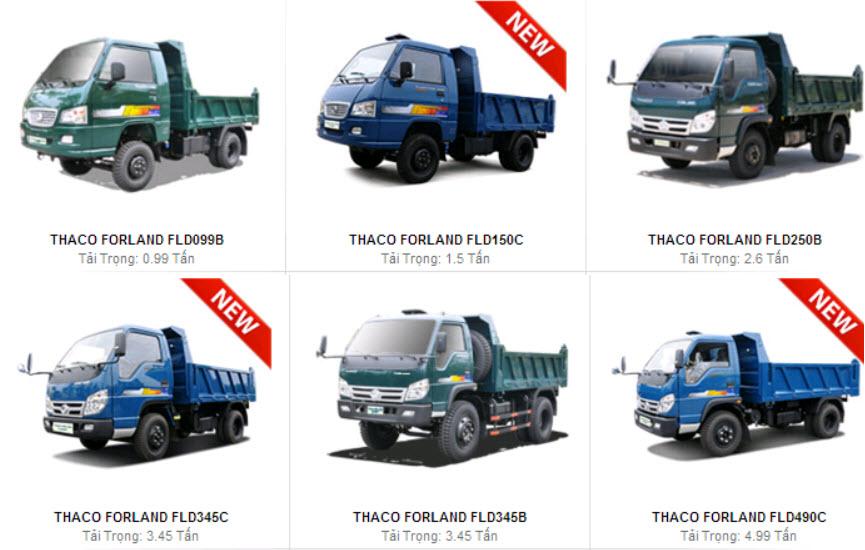 Trọng lượng các loại xe tải